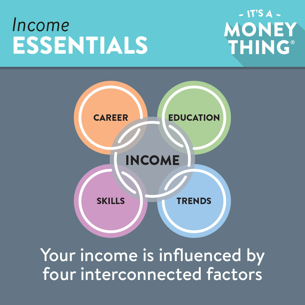 Income Essentials Graphic3