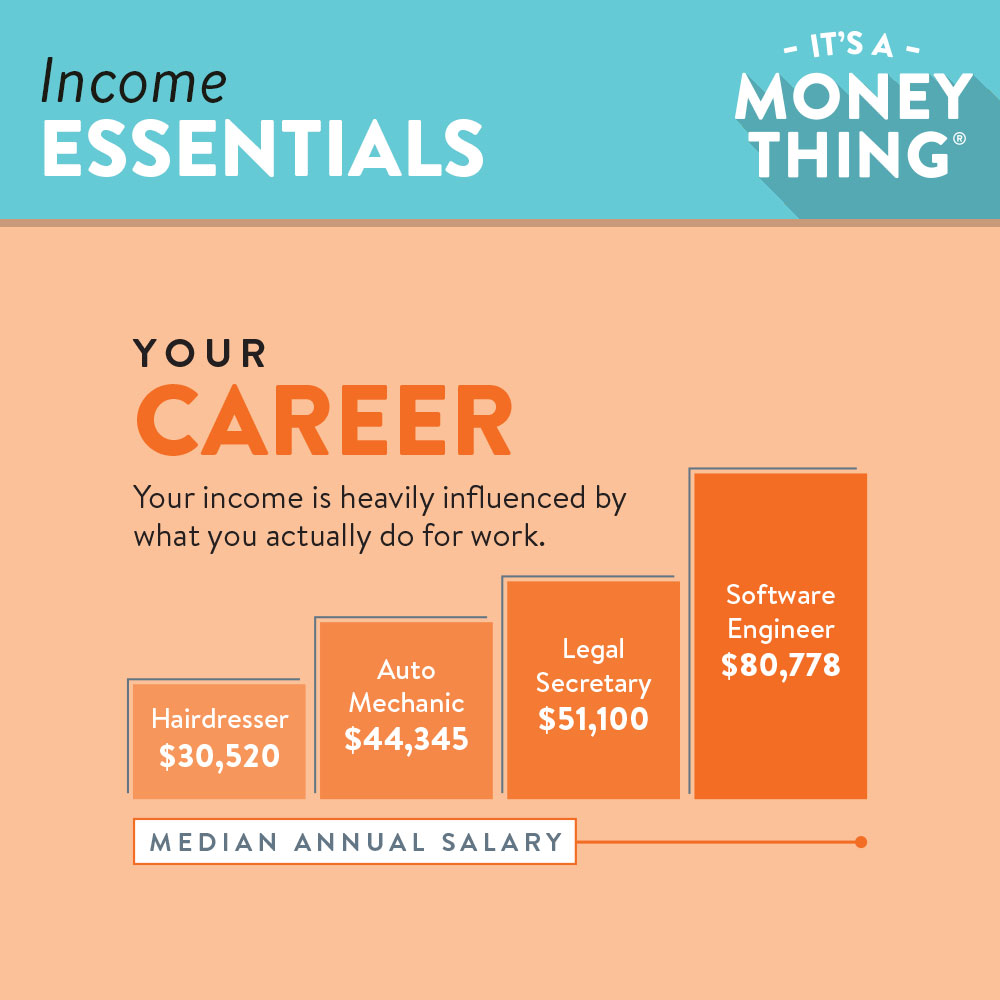 Income Essentials Graphic4