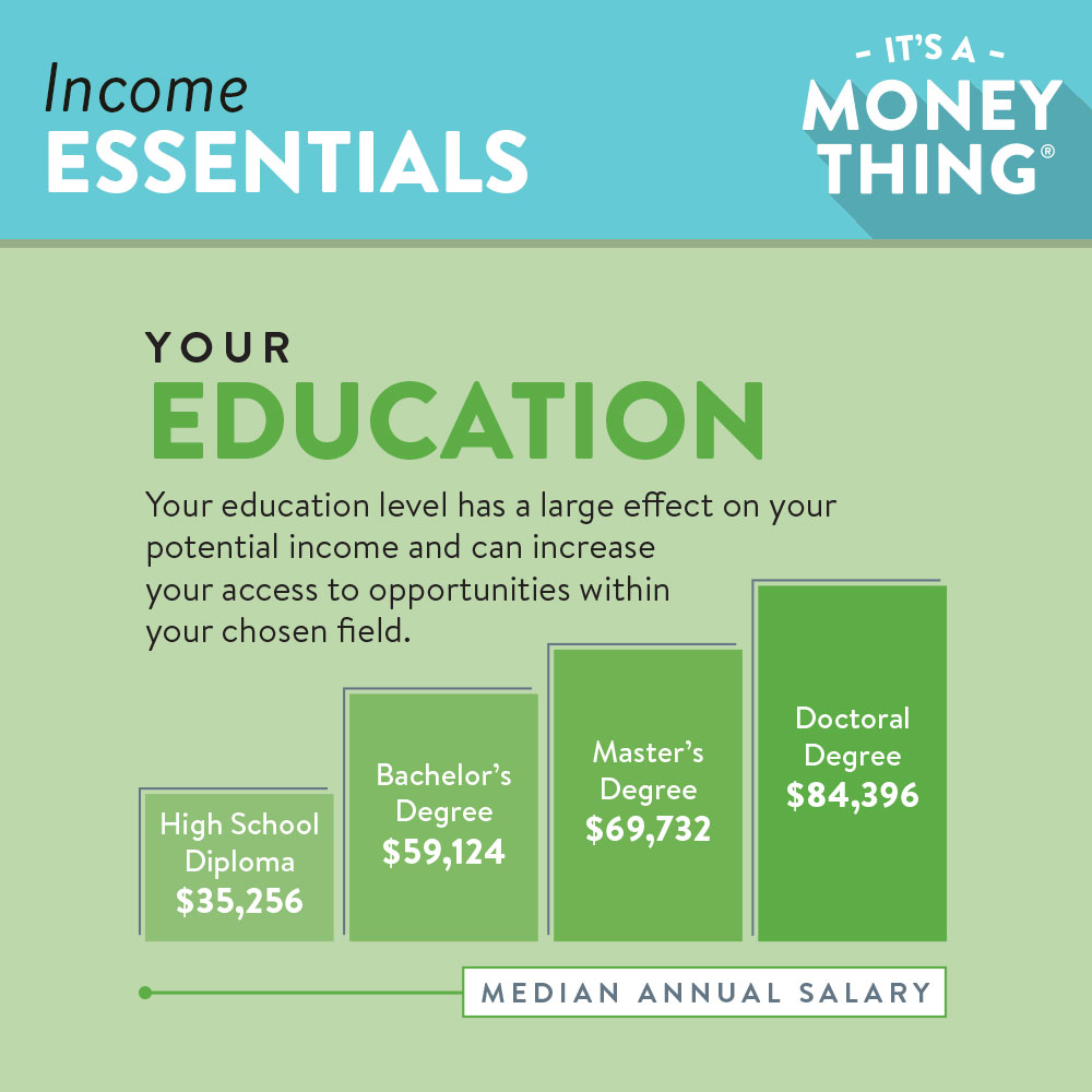 Income Essentials Graphic5