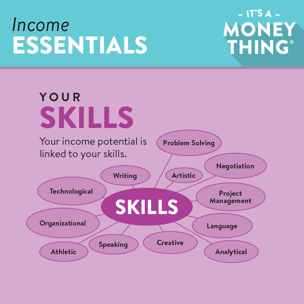 Income Essentials Graphic6