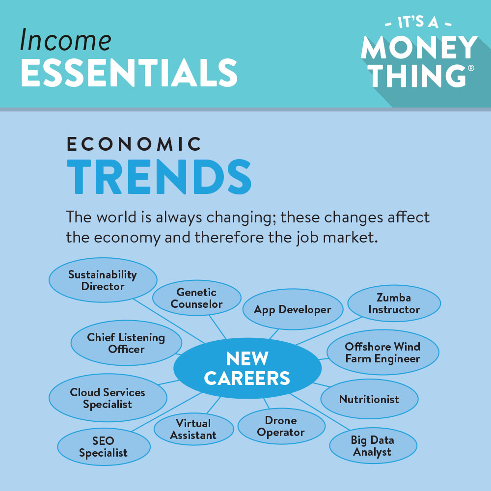 Income Essentials Graphic7