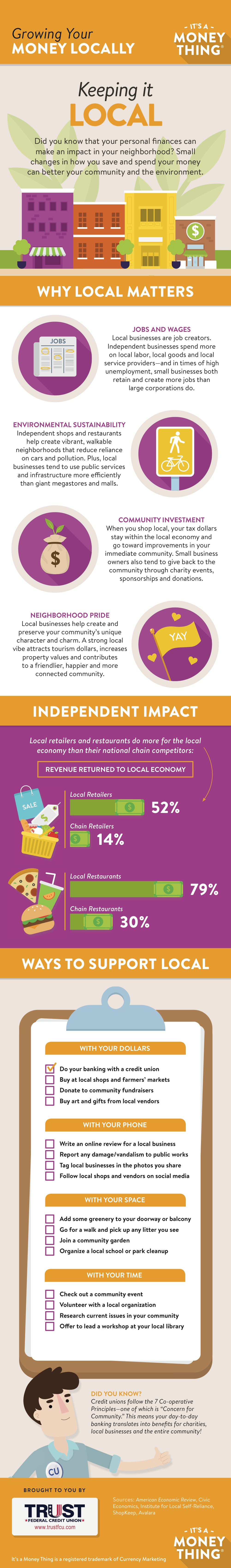Growing Your Money Locally Info Graphic